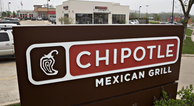 Chipotle Shows How True Branding Is More Than A Tagline